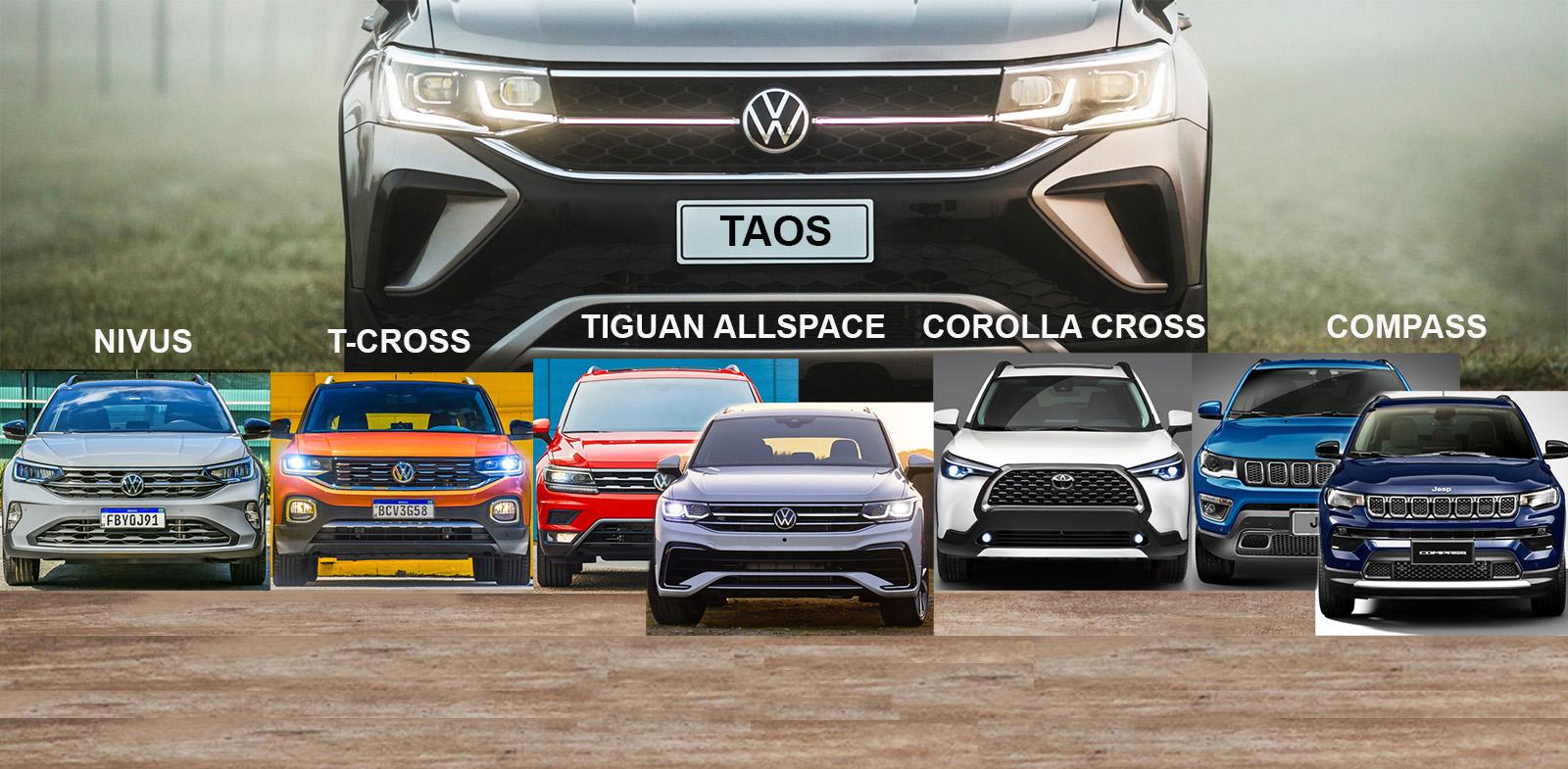 Taos vs. Nivus, T-Cross, Tiguan, Compass y Corolla Cross