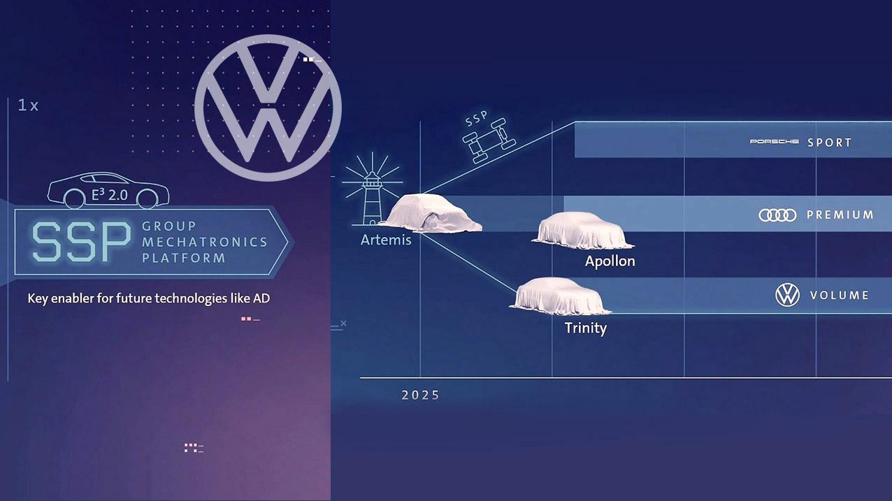 El futuro de Volkswagen: plataforma SSP, 6 gigafábricas para baterías en Europa y conducción autónoma