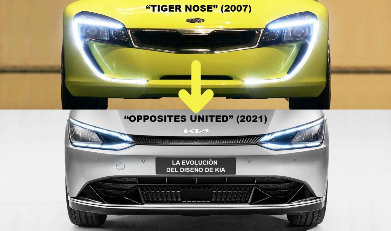 """Kia: evolución del frente """"Tiger Nose"""", del Kee de 2011 al nuevo EV6 de 2022"""