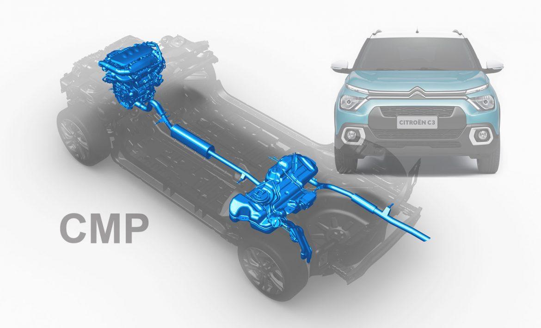 CMP: la plataforma llegó a Brasil de la mano del nuevo Citroën C3 regional